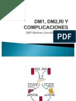 Complicacionesagudas de La Diabetes Mellitus