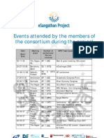 Events Attended by Consortium Members