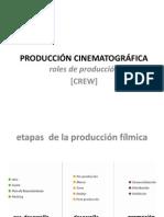 roles de producción