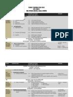 Yearly Teaching Plan 2012