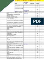 List Hd Thang 1-2011