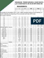 Measurement Sheet for Storm Water Pipe (Gurukul to Somatalav 14.12.11