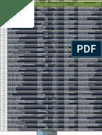 79524603-79475179-Practica-Excel-Buscarv3 (1)