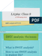 SWOT analysis and its use