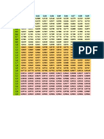 Tabla distribución normal tipificada