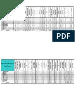 Compiler Report Idsp ha Week 01