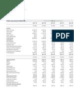 Balance Sheet of Nestle India