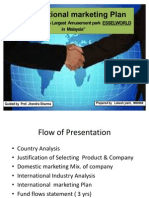 PPT of International Marketing