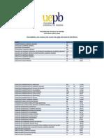 Concorrencia_cargo Da Uepb