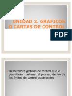 Unidad 2. Graficas de Control