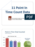 2011 Point in Time Count Data