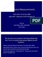Independent F-35 Noise Measurements