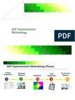 SAP Implementation Methodology