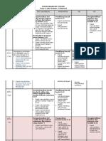 3. Perencanaan RPP Tematik Kelas 1