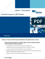 "MF Global's ""break the glass"" document"
