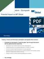 "MF Global's ""break the glass"" document"