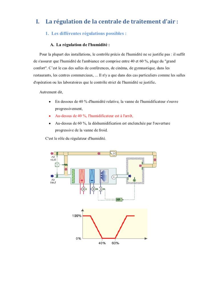 La r gulation de la cta relative humidity temperature - Calcul puissance chambre froide ...