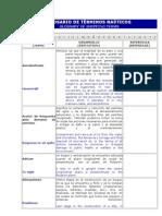 Glosario de Prefectura - Versión 2007