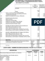 Copia de Costo Hora Hombre Lima 2011 2012