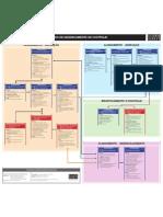 Ricardo Vargas Portfolio Management Processess Flow Color Pt