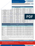 Results Tracker 03.02.12