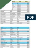 Inversiones en Colegios de La Provincia Sevilla Desde 2006