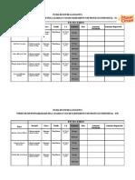 Tabela de EPI