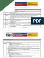 Ampliacion_Desarrollo Cognitivo Piaget -Tablas