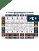2011 - Zachman Framework for Enterprise Architecture 3.0