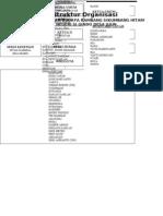 Struktur Organisasi Rambang Sikumbang Hitam
