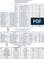 DIRECTORIO ACTUALIZADO ORGANIZACIONES SOCIALES DE BASE DEL CENTRO POBLADO NUESTRA SEÑORA DE LAS MERCEDES MI PERÚ - DISTRITO DE VENTANILLA - CALLAO