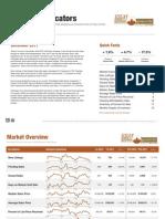 Greater Greenville Market Statistics