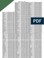 Tabela de Cores - Web