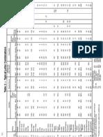 Seiten aus ISA-5.1-1984(R1992)