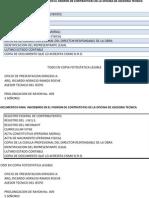 Requisitos Padron de Contratistas Ieepo