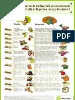 [Santé] [Alimentation] Calendrier des Fruits et Légumes de saison