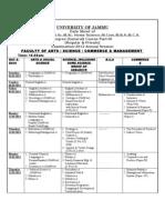 Part III Date Sheet 2012 Annual