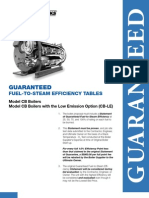 CB-7768 Gen.boiler Efficiency Tables