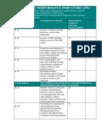 API form-19-01-12