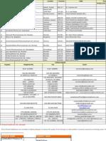 Data File 2003 (1)