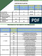 Comparacion de Costos de Los Procesos de Tratamiento de Aguas Residuales