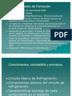 Diapositivas Sesión de Formación