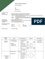 RPH- Pola pendaratan
