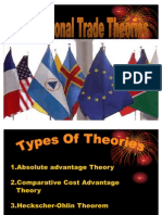 International Trad Theories