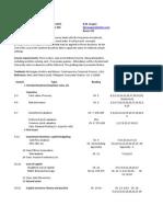 Course Outline BA142