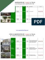 Lista Cu Apartamente de 3 Camere de Vanzare Din Bacau Actualizata La 6 Februarie 2012 _download PDF