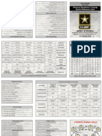 PRT Quick Reference Card