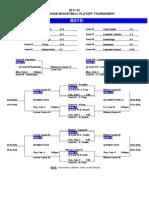 2011-12 Metro Playoff Information & Brackets