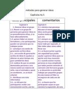101 métodos para generar idea1
