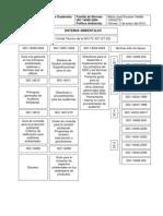 Familia ISO 14000 y Politicas Ambient Ales